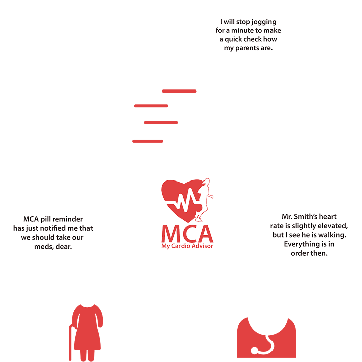 Things are better with MCA helping care